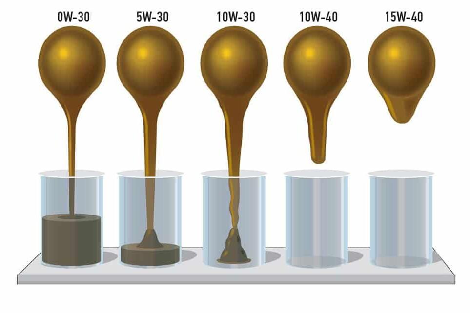 درجه بندی انواع روغن موتور و ویسکوزیته کارینزو